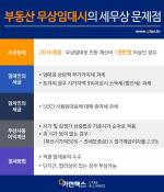 [최인용 세무사의 절세 가이드]부동산 무상 임대시 세금 폭탄