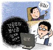 간통 재심 청구했다가 날벼락…<br>관보에 남은 '주홍글씨'