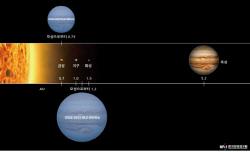 '천문연, '제2의 지구' 행성 찾았다'