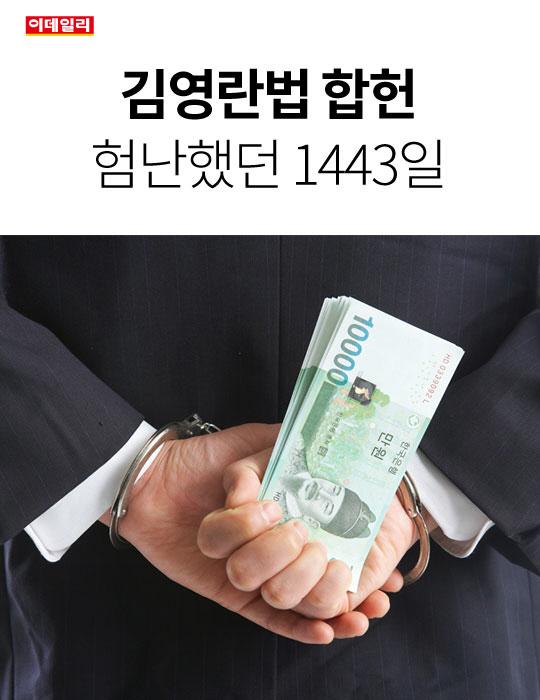 김영란법 합헌, 험난했던 1443일