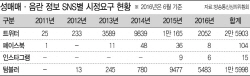 음란물 천국 SNS…<br>진화하는 사이버 범죄