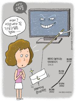 '봉이 김선달이 울고 갈' 사기