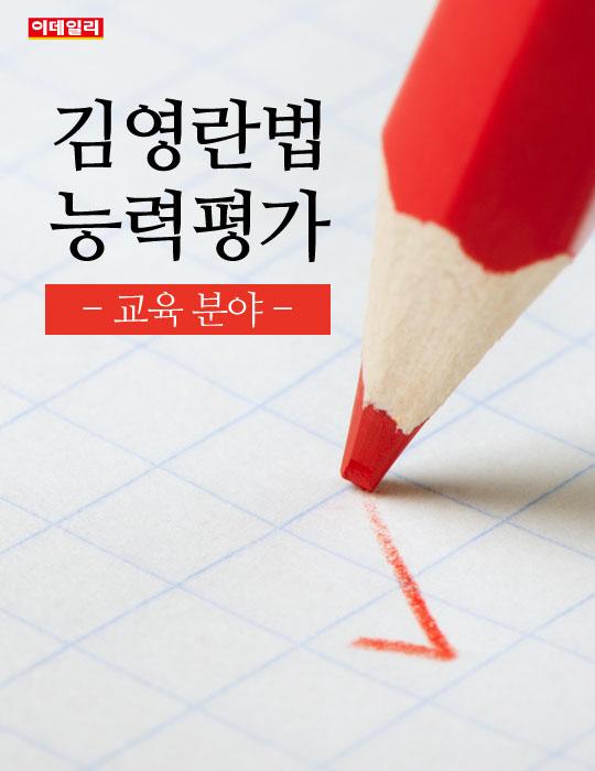 김영란법 능력평가 `교육 분야`