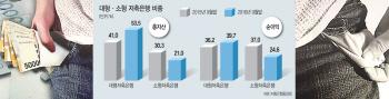 '빈익빈 부익부' 저축은행…덩치 클수록 '짭짤'