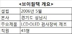SW 경쟁력으로 원조 日 기업 꺾은 강소기업