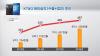 KT&G, 해외 담배판매 2년 연속 사상 최고치 경신