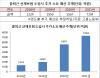 [단독]내년부터 출퇴근 산재 적용···기업부담 年7300억↑
