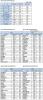 [표]코스피 기관/외국인 매매동향 (2/24 3시30분)
