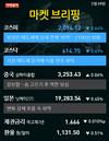 [카드뉴스] 이데일리 마켓 브리핑 2월24일(마감)
