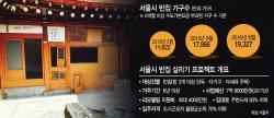 서울시내 노후 빈집, 리모델링 거쳐 청년 공공임대로 변신한다