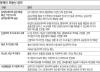 문재인 '박근혜정부 뉴스테이 정책, 당장 폐기 않겠다'
