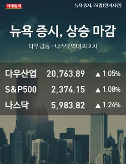 [카드뉴스] 뉴욕증시, 상승 마감.. 나스닥 5983.82