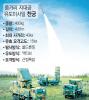 국산 탄도탄 요격 체계 개발 눈앞, KAMD 구축 본격화