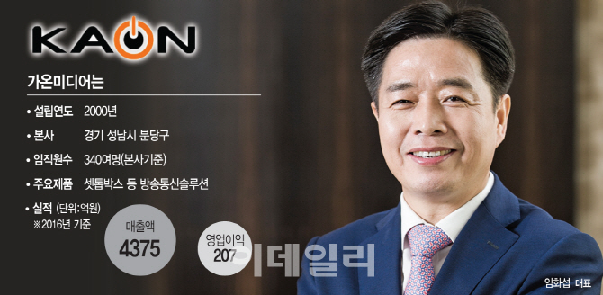 """[브라보! 히든챔피언]임화섭 가온미디어 대표 """"'기가지니' 기술, 해외로 수출"""""""