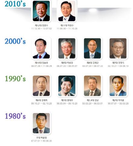 [국립공원 50년]경찰·군인·정치인…국립공원관리공단 이사장은 '낙하산' 종합선물세트