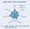 '달아오른' 서울 vs '냉기' 도는 제주·경북…오락가락 주택시장
