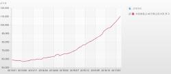 은행 최고 실적에도 中企 대출 '외면'…2금융권 기업대출 110조 돌파