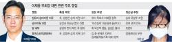 '나오라고 해서 나왔다'며 증언거부한 崔…삼성 반대신문 포기