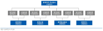 '親주주정책'에 주식시장 환호…롯데그룹株 껑충