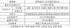 한화자산운용, 26일 '아리랑 단기채권 액티브 ETF' 상장