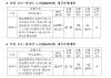 '송도~여의도·잠실' 출퇴근 M버스 내달 운행 개시
