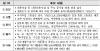 서울시, 교통·안전·물가 등 5대 추석 종합대책 시행