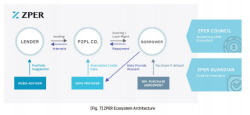 투명한 채권관리로 P2P금융에 돈줄…신용분석도 혁신