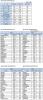 [표]코스피 기관/외국인 매매동향 (9/20 3시30분)