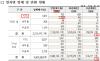 """심재철 """"KTX 취소율 39.6%..위약금 강화해야"""""""