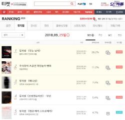 심형래 마당놀이 '뺑파', 뮤지컬 예매율 2위