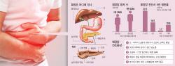 """'이던♥' 현아, 큐브 결별 후 """"걱정하지 마세요"""" 심경 밝혀"""
