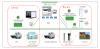 조류독감 예방 디바이스 등 생활문제 해결 위한 ICT 디바이스 지자체 적용