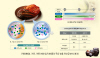 겨울철 담근 김치가 시원하고 더 맛있는 이유는?