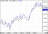 [외환마감]뉴욕증시 급등 '훈풍'에…원·달러 환율 하락