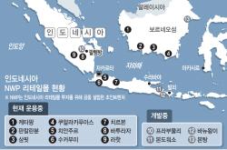 [단독]교공, 印尼 복합쇼핑몰에 1700억원 투자 까닭