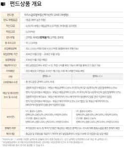 [마켓인]獨 '트리아논 빌딩' 부동산 공모펀드, 22일 청약