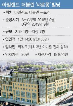 [단독]하나금투, 아일랜드 더블린 '샤르몽' 빌딩 2천억에 인수