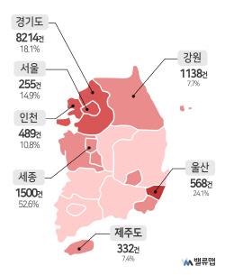 '개발 호재 이용' 기획부동산 기승…넉달 새 1만건 '훌쩍'