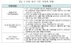 韓, 2021년 국제표준화기구 국제전기표준회의 정보기술 총회 유치