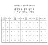[수능 정답]과학탐구 영역 정답(지구 과학Ⅱ)