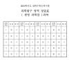 [수능 정답]과학탐구 영역 정답(생명 과학Ⅱ)
