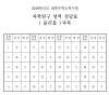 [수능 정답]과학탐구 영역 정답(물리Ⅱ)
