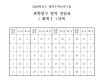 [수능 정답]과학탐구 영역 정답(화학Ⅰ)