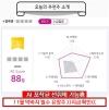 '뷰티 인사이드', 꽉 닫힌 해피엔딩…5.2%로 종영