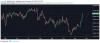 비트코인, 13개월여만에 4200달러 추락…역대 최악의 과매도