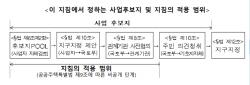 '후보지 발굴부터 주민공람까지'...공공택지 후보지 보안 강화