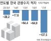 [관광, 일본서 배워라③] 日, 관광청 정책 총괄…韓, 10여개 부처가 '우왕좌왕'