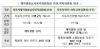자동차 제작결함심사평가위→안전·하자심의위로 확대 개편