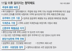 JTBC, 유명 미드 '영거' 리메이크한다