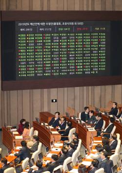 심상정도 몰랐던 국회의원 연봉 '셀프인상'? 靑청원, 15만명 돌파